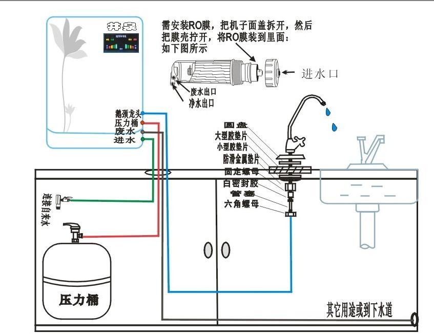 箱式纯水机安装示意图